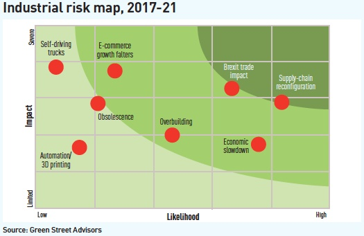 industrial risk map 2017 21