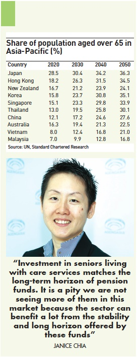retiring asias demographic dividend