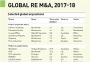 global re mand a 2017 18