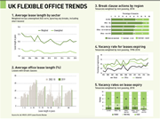 uk flexible office trends