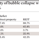 2. Probability of bubble collapse