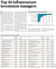 top 50 infrastructure investment managers thumbnail